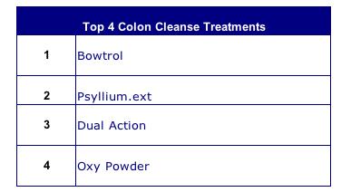 colon-cleansers-colon-cleanse-treatment-reviews_1227543857841