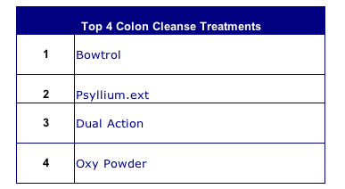colon-cleansers-colon-cleanse-treatment-reviews_1227543857841