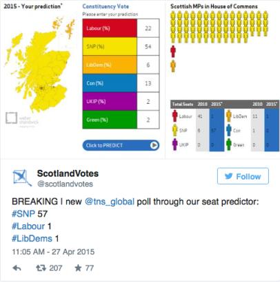 TNS poll 27 April 2015.